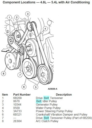 98 Ford F150 46 windsor  FreeAutoMechanic Advice