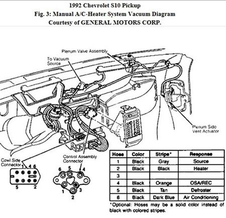 92 Chevy S10 Vacuum Diagram