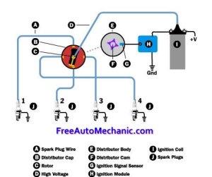Car Ignition System  FreeAutoMechanic