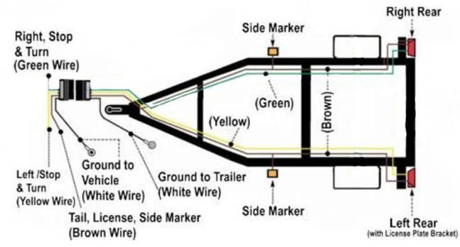 trailer wiring diagram dodge journey 2009  freeautomechanic