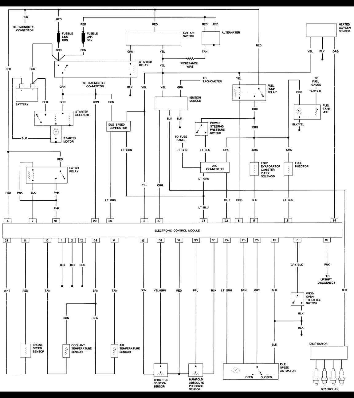 2000 Jeep Wrangler Alternator Wiring Alt Another Blog About Diagram Cj 7 40 Yj