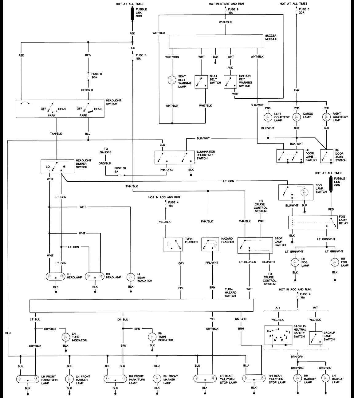 jeep wiring diagram - 28 images