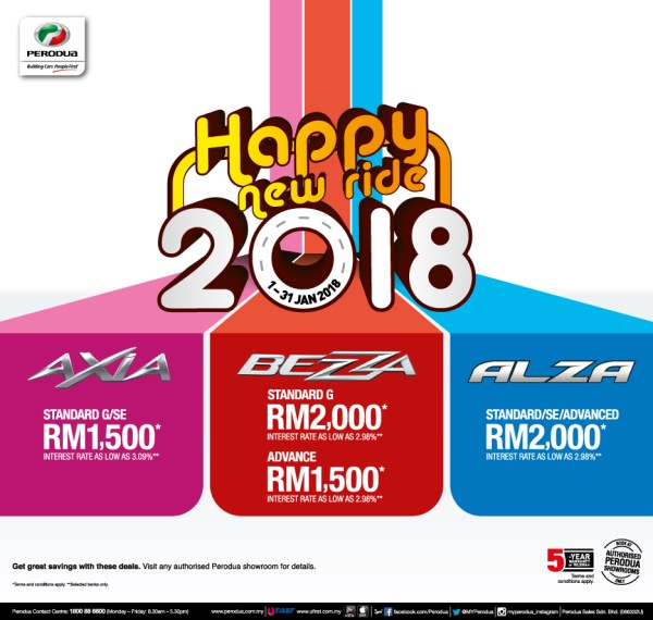 Perodua Promotion 2018