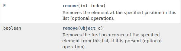 list-overloaded-methods