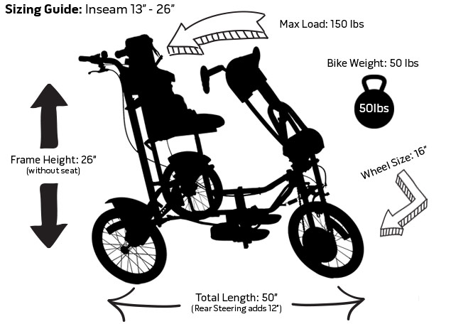 Upright Handcycle Specifications Graphic
