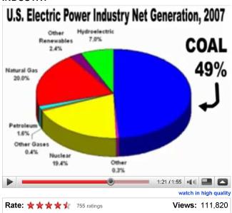 Coal Pie Chart