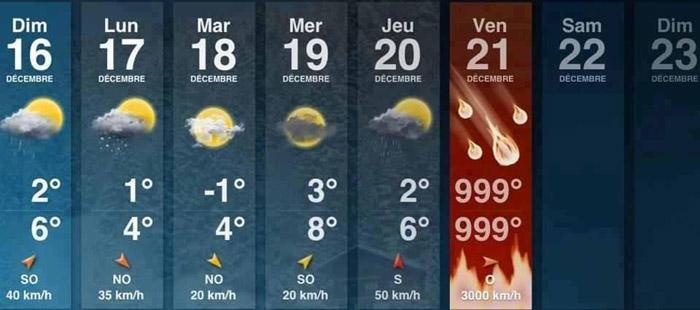 World ends :0( Mayan Calender predicts doom. Truth or nonsense?