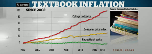13-09-textbookinflation
