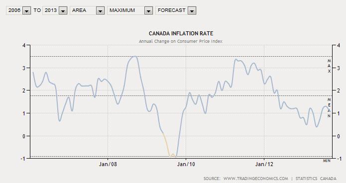 13-10-inflationcpi