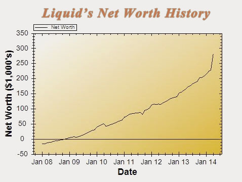 chart_14apr