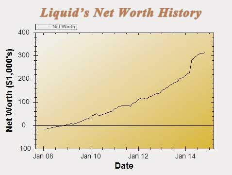 14-11-fiscal-update-net-worth