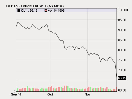 14-11-oil-price-low