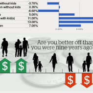 15-08-stable-family-are-more-money-you-better-off-income