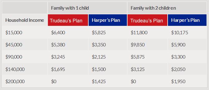 15-10-child-benefit-tax-credit