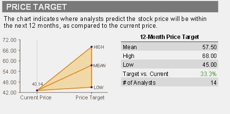 15-11-transcanada-target-price