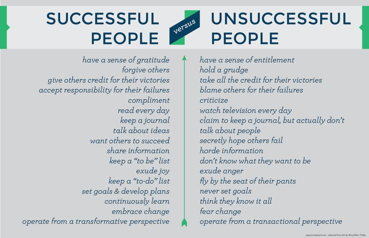 Life-of-Successful-People-andUnsuccessful-People.