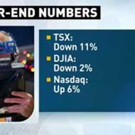 16-01-stock-return-for-2015