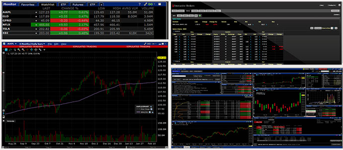 16-09-interactive-brokers-advanced-ui