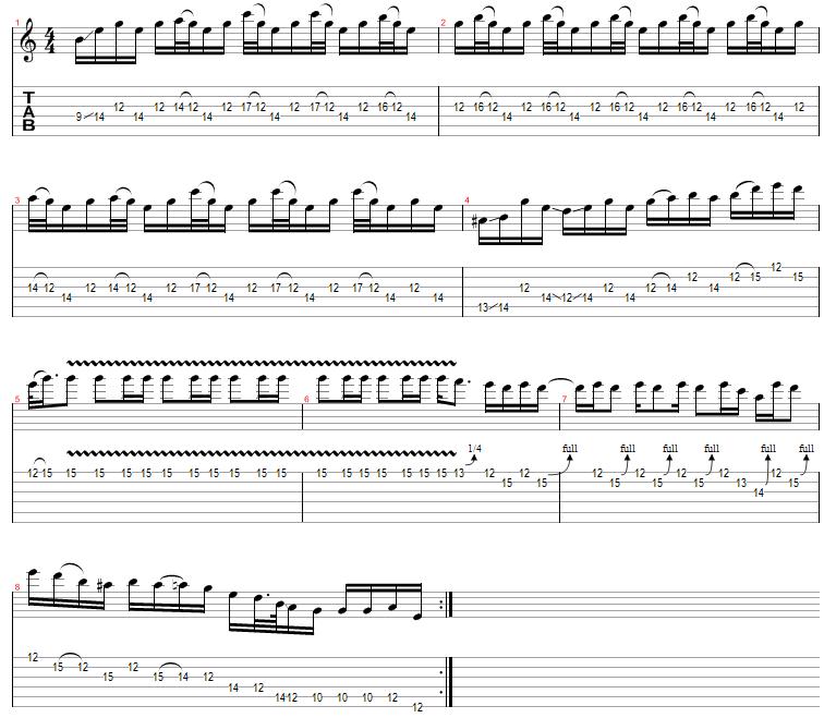 Arranged for guitar and bass. Lynyrd Skynyrd Guitar Riffs Sweet Home Alabama Free Lynyrd Skynyrd Guitar Riffs