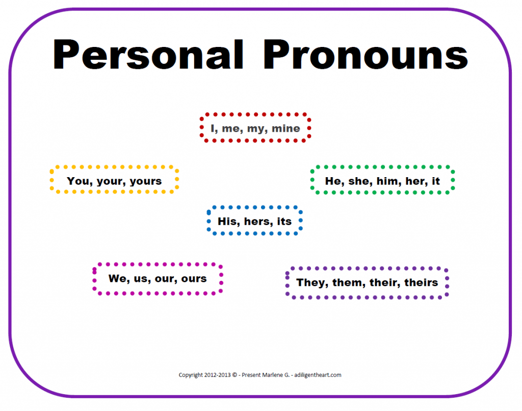 Free Personal Pronouns And Prepositions Poster Printables