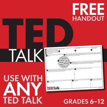 Free TED Talk Public Speaking Worksheets