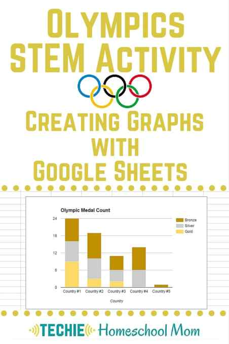 Free Olympic Graph & Spreadsheet Activity