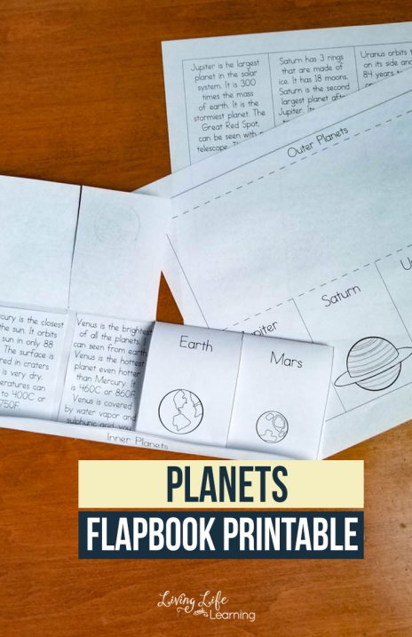 Free Printable Planet Flapbook
