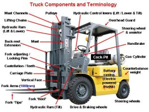 SFC Training, Oldham | 1 review | Forklift Truck Training Provider  FreeIndex