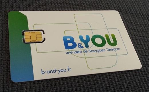 nano_sim_b_and_you
