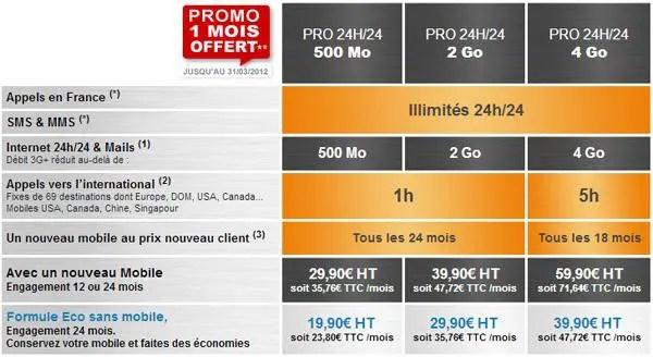 la-poste-mobile-forfaits-pro