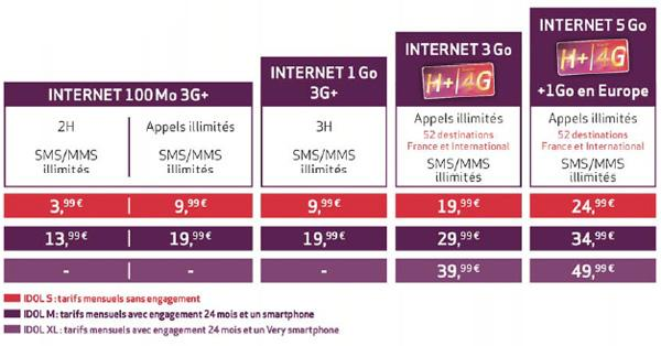 virgin-mobile-forfaits-idol-v4