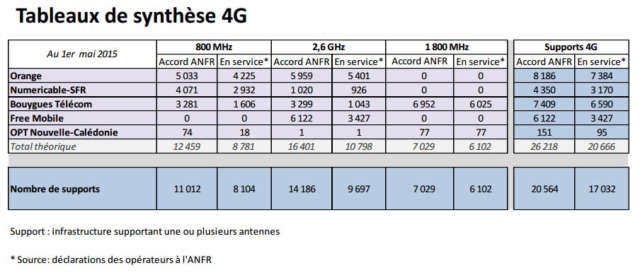 anfr4g010515
