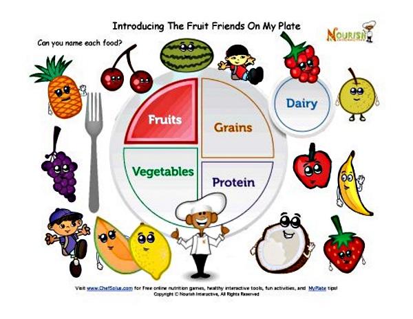 Image of 6 Healthy Food Crafts and Activities for Preschool Children