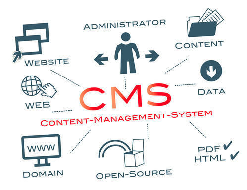 Website Content Help