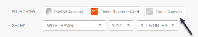 Withdrawing Money from Fiverr to Payoneer