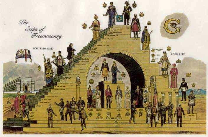 portugal freemasonry