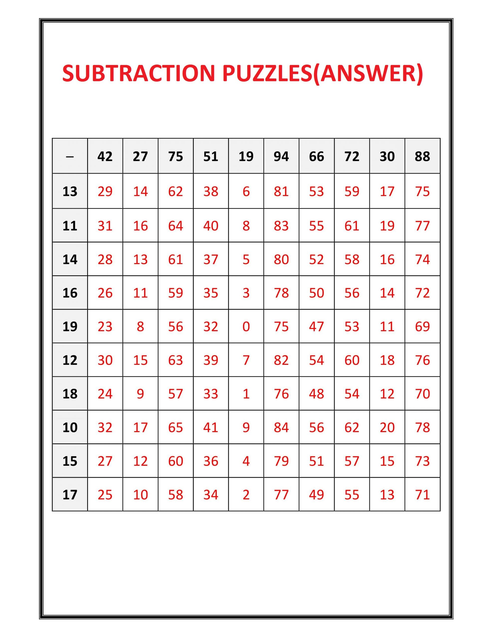 Subtraction Puzzle Worksheet 2