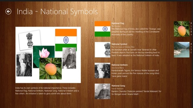 National Symbols of India and Their Meaning