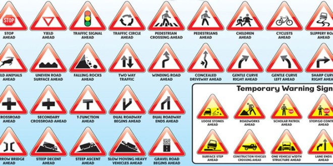 Traffic Signs in India