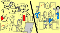 Creating professional whiteboard animation (videoscribe)2020