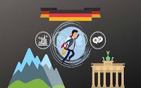 German Beginner Course - Express