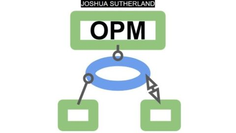 Object Process Methodology (OPM) for MBSE
