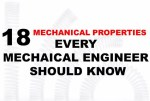 Strength of Materials - Mechanical Engineering Multiple choice Questions Answers