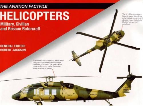 Rotorcraft (Helicopter)