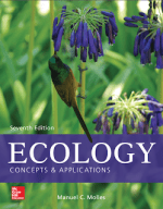 Ecology, Concepts & Applications 7th Ed. – M. Molles (McGraw-Hill, 2016)