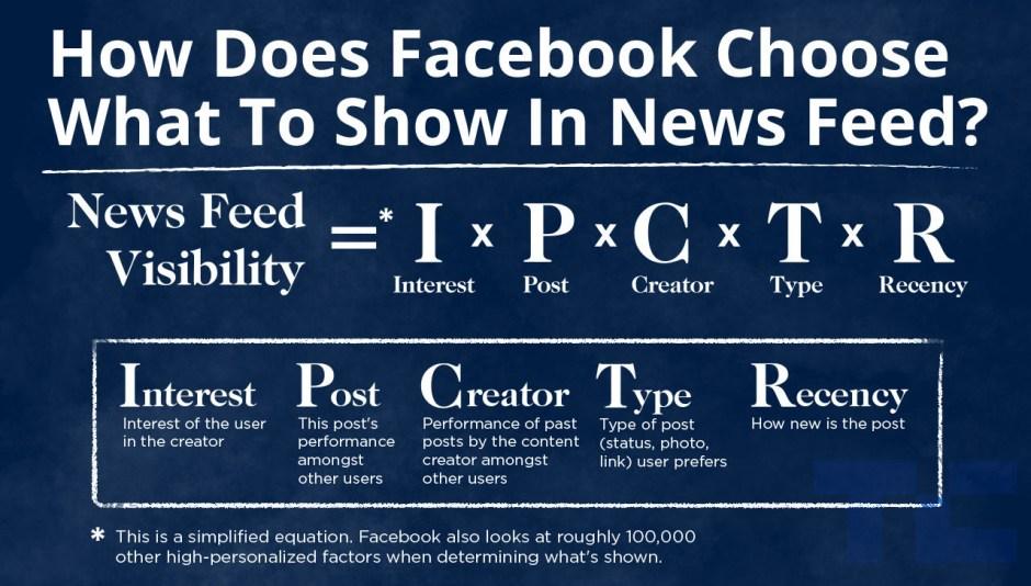 fb-feed