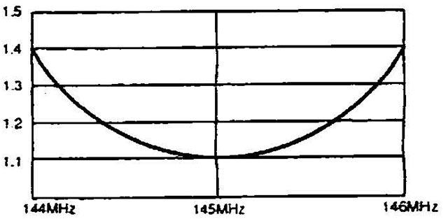 NR950M_144SWR_640