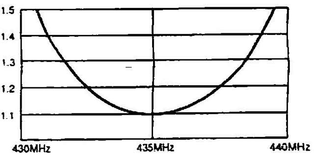 NR950M_430SWR_640