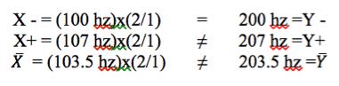 X- = (100 hz)x(2/1) = 200 hz =Y - X+=(107 hz)x(2/1) ≠ 207hz=Y+ x̄ = (103.5 hz)x(2/1) ≠ 203.5 hz = ȳ