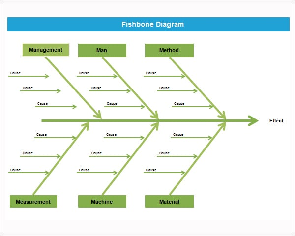 fishbone diagram template powerpoint - formats, examples in word excel, Modern powerpoint